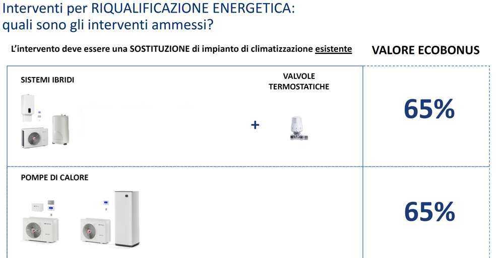 pompa di calore ecobonus